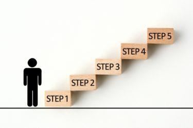 株で勝てるようになる人のプロセスとメカニズムを詳しく分析